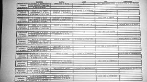 Calendario del torneo primera etapa